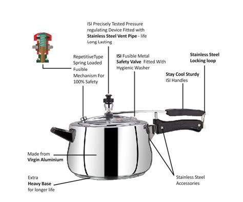 Panci Presto Stainless Steel aluminium inner lid pressure cooker pritam international a manufacturers of aluminium