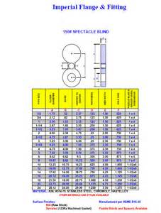 spectacle blind thickness charts paddle blind dimensions related keywords paddle blind