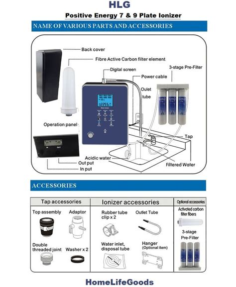 1 Larkin Center 2nd Floor Yonkers New York 10701 - enagic water ionizer price global water ionizer market