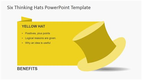 de bono s six thinking hats powerpoint template slidemodel