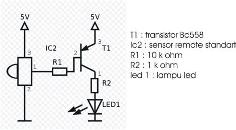cara membuat antena tv remote tip triks elektronik cara memperbaiki remote control