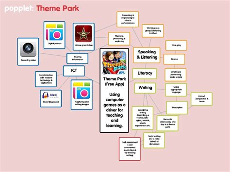 theme park ks2 next week in literacy visiting a theme park year 5
