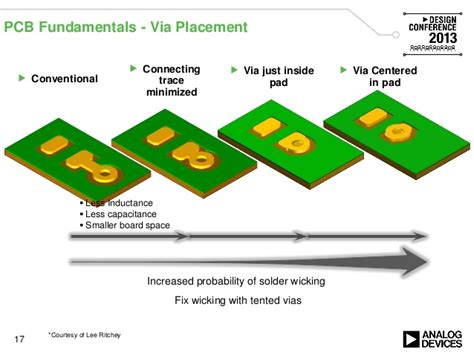 inductor placement pcb high speed and rf design considerations ve2013