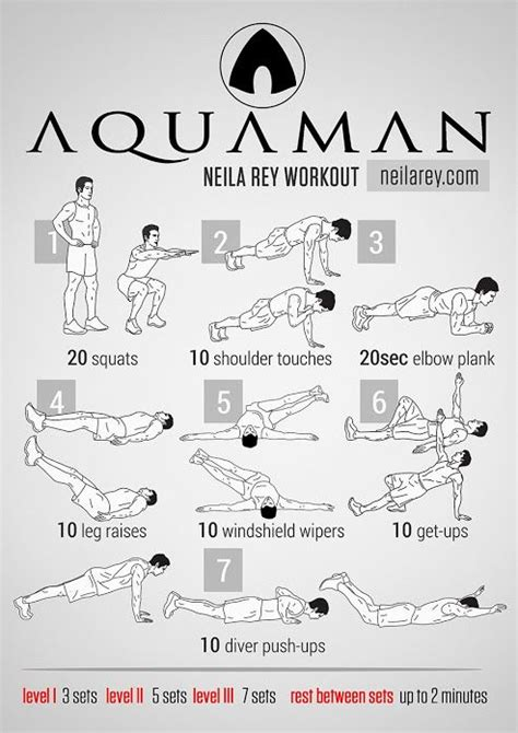 aquaman workout for swimmers swim land