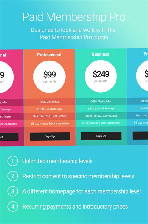 themeforest membership aardvark buddypress membership community theme by