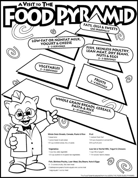 Free Coloring Pages Of Pyramid Food Food Pyramid Coloring Page