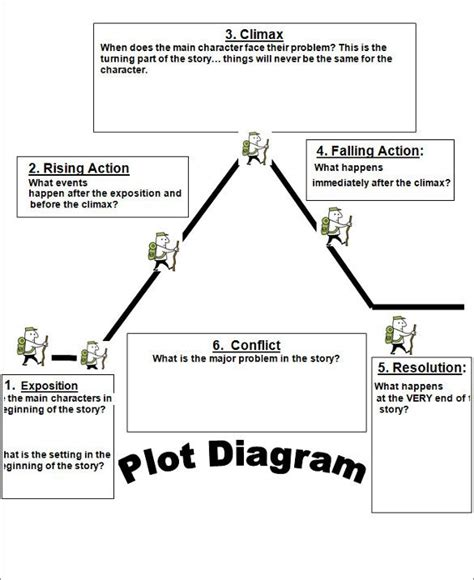 plot diagram exle plot diagram template free word excel documents