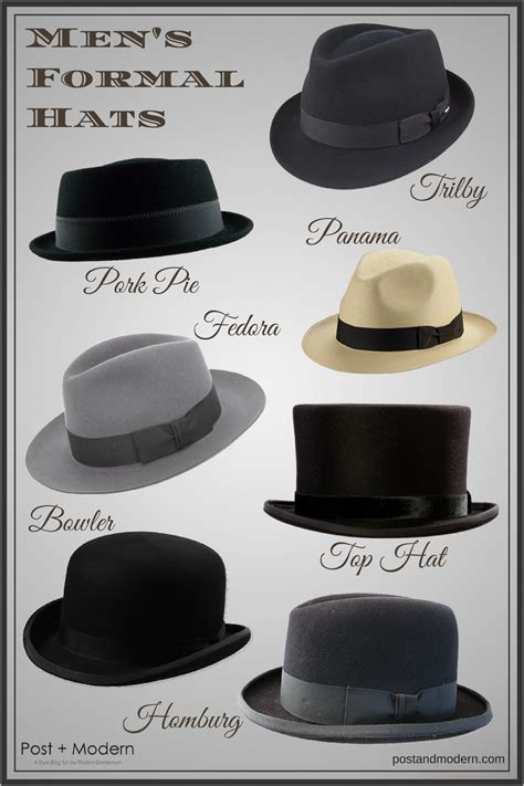 the gallery for gt different types of hats and their names