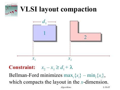 vlsi layout algorithms bellman ford s algorithm