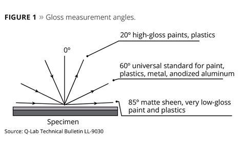 ultrasonics adhesive wiring diagrams repair wiring scheme
