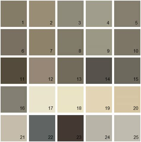 paint stain charts