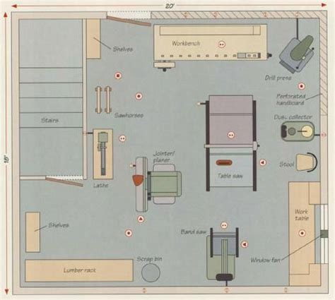 home workshop design layout 74 best images about workshop layout on pinterest shops