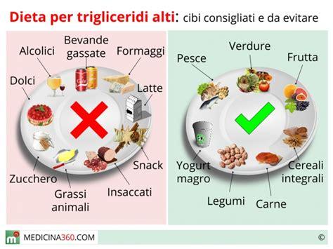 glicemia alimenti da evitare dieta per trigliceridi alti cosa mangiare consigli