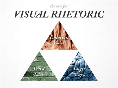 Home Design Examples by The Case For Visual Rhetoric