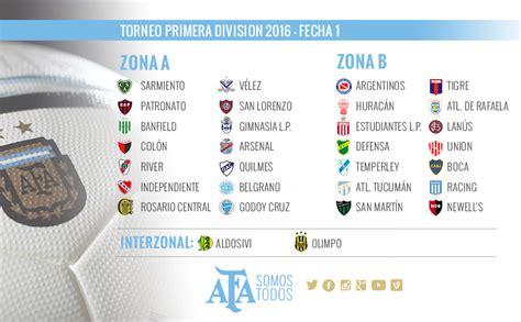 Calendario Futbol Argentino 2015 Torneo Primera Division 2016 Taringa
