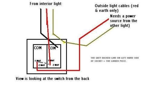 light switch wiring diagram fuse box and wiring