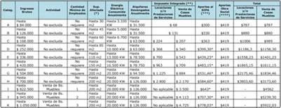 impuesto ganancia ocasional 2016 tabla de impuesto a la ganancia 2016 blackhairstylecuts com