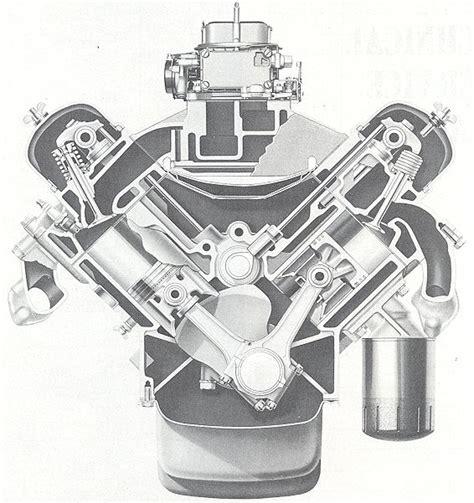 Rambler V8 Tsm
