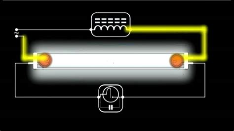 how a fluorescent light works schematic animation