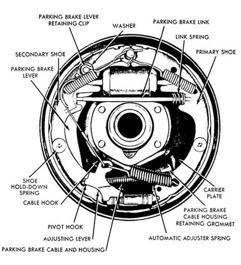 rear drum brake diagram ford ranger rear brake diagram images