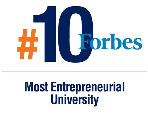 Pepperdine Mba Ranking Forbes by Become A Part Of Pepperdine Pepperdine
