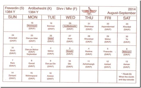 Religious Calendar Comparison The Difference Between Shenshai Kadmi And Fasli