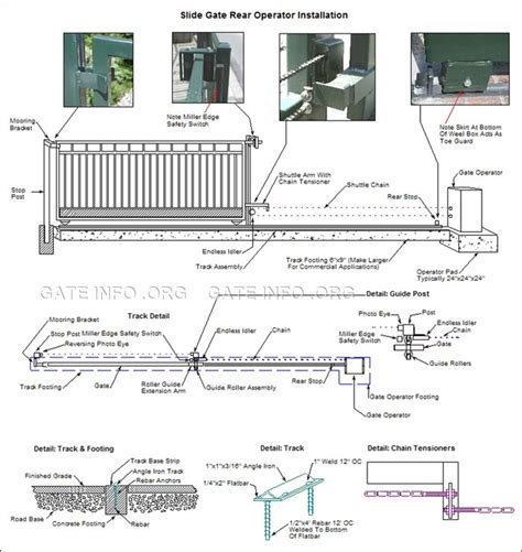 how to install swing gate opener slide gate opener rear installation diagram