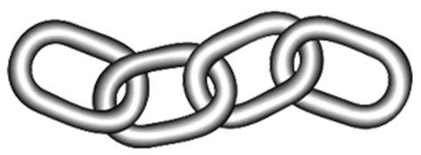 cadenas rotas para colorear obtener un eslab 243 n de la cadena