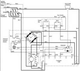 wiring diagram free sle ez go golf cart wiring diagram wire diagrams easy simple detail