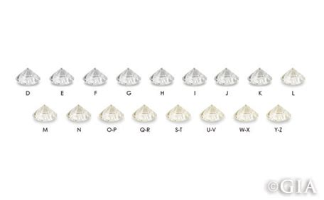 color scale for diamonds color chart the official color scale 4cs