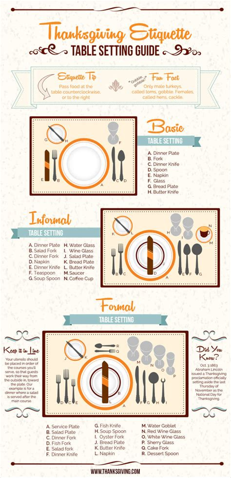 how to set a thanksgiving dinner table how to set a thanksgiving table thanksgiving com