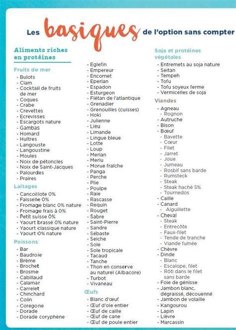 lista alimenti proteici explication des journ 233 es sans compter d 238 tes 171 jsc 187 la