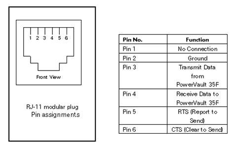 Pin Rj11 Konektor Telepon Diskon 1 circuit diagram eircom adsl phone master socket rj11