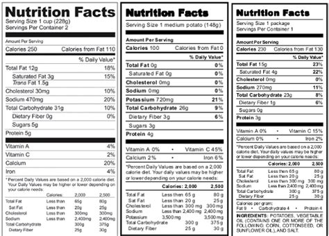carbohydrates 5 facts 5 things you should look for on nutrition facts panels