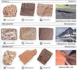 types of rocks 10 interesting rock facts my interesting facts