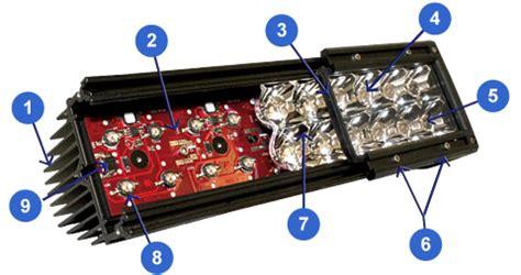 Snake Racing Led Light Bars Snake Racing Led Light Bars 20 Inch E Series Led Light Bar Comparison Snake Racing Light Bar