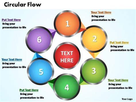 circle flow chart template circular flow diagram template circle 28 images flow