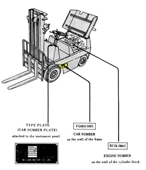 nissan 50 fork lift engine diagram 28 images nissan