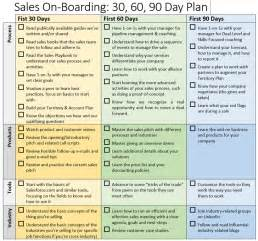 free 30 60 90 day sales plan template 30 60 90 day business plan for sales territory don t