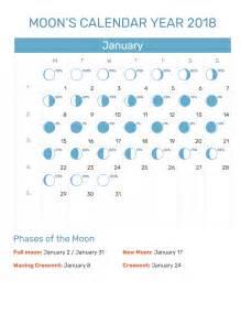 Usa Calendar 2018 January 2018 Usa Calendar Printable Templates With Pdf Format