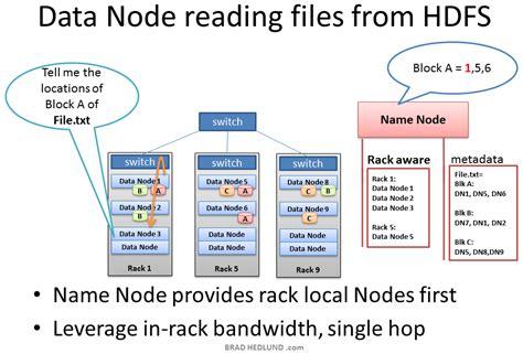 developbi understanding hadoop clusters and the network