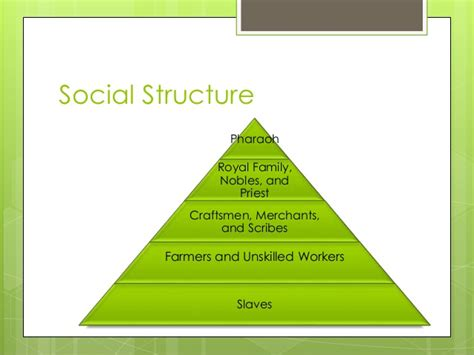the structure of social a study in social theory with special reference to a of recent european writers classic reprint books chapter 4 4 notes harcourt social studies ancient civilization