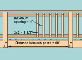 space between spindles banister corner notched deck post notch railing posts for the