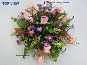 how to make flower arrangements flowers in flowerspictures fern flower by darrachese