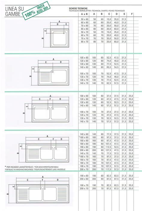 lavelli misure lavello serie 70 due vasche rip cm 100 140
