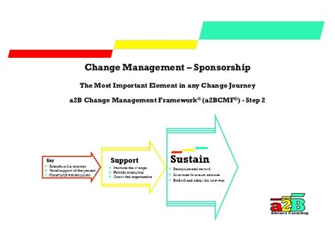What Consulting Firms Sponsor Mba by Change Management Framework Step 2 Sponsorship Is One