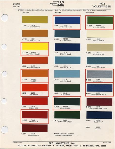 porsche paint color codes http www pnutz us reference colorcharts images frompo