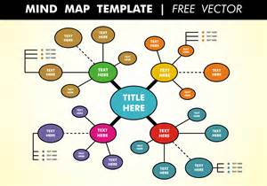 mind map templates free mind map template free vector free vector