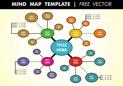 mind map template free vector download free vector art