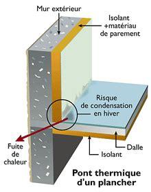 énergie Primaire Définition 5483 by L Isolation Thermique Permet De R 233 Duire La Consommation D